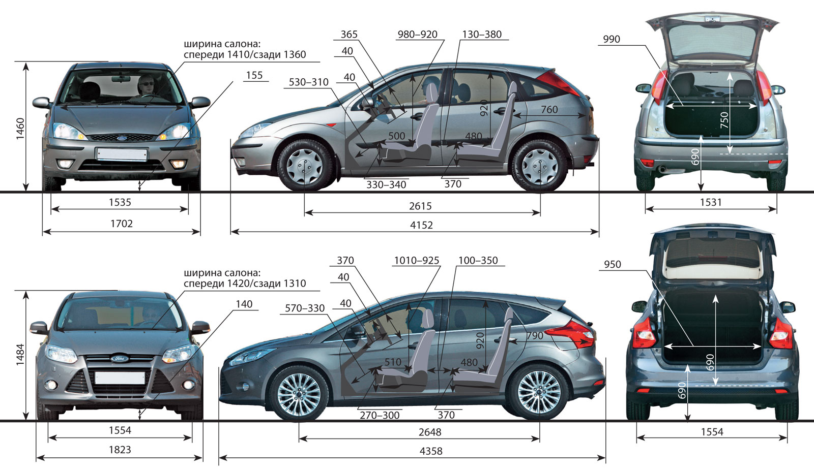 характеристики ford focus 3 хэтчбек